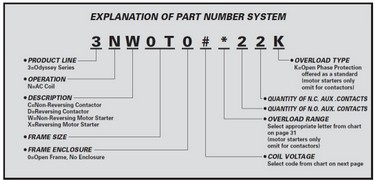 odyssey EXPLANATION OF PART NUMBER SYSTEM.jpg